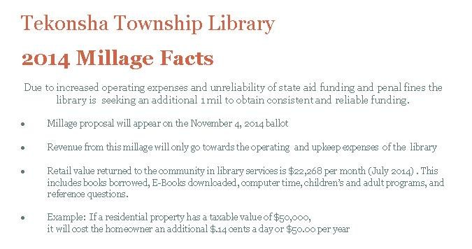 Millage Facts